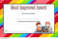 Most Improved Student Certificate Template 3