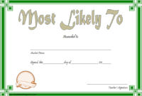 FREE Most Likely Succeed to Certificate Template 3