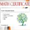 10+ Math Achievement Award Certificate Templates FREE