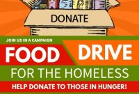 Free Food Drive Flyer Template Word Design (3rd Idea)