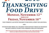 Thanksgiving Food Donation Flyer Templates Free (The 2nd Best Simple Design)